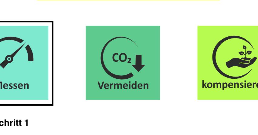 Der erste Schritt zur Klimaneutralität im Unternehmen